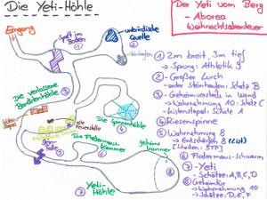 Yeti-Höhle 2
